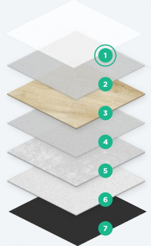 Vinyl versus laminate flooring comparison and contrast