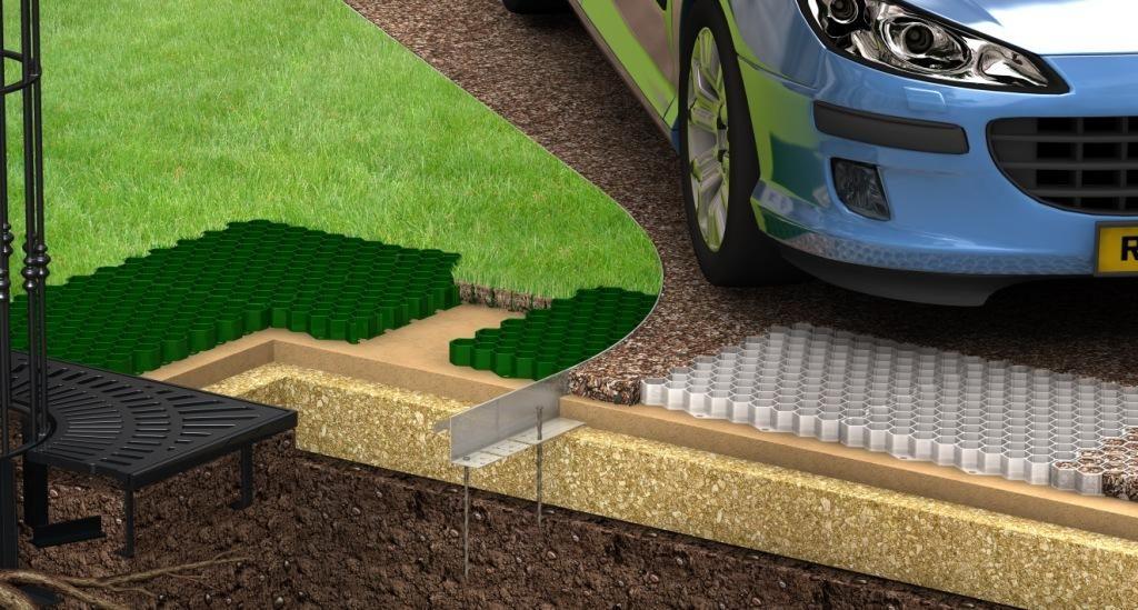 Укрепление грунта и стабилизация гравия, для покрытия специальной газонной решеткой, а затем и засыпания грунтом с семенами газонной травы.
