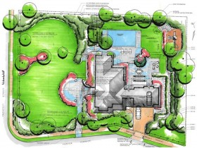 The final plan of landscape design of the site and the house