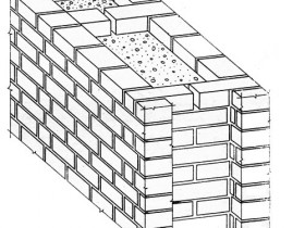 Scheme of laying of walls from a brick