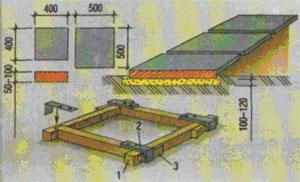 Формочка под бетонную плитку
