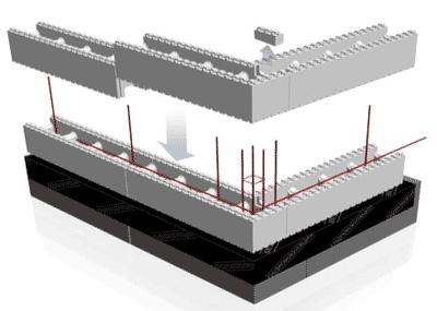 Технология укладки пенополистирольных блоков