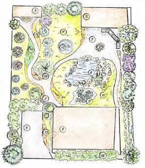 Create landscape design project of the suburban area in 4 weave: photos tiny plot