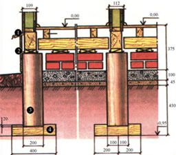 Создание фундамента на деревянных сваях