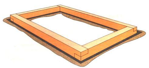 Создание деревянного ленточного фундамента своими руками