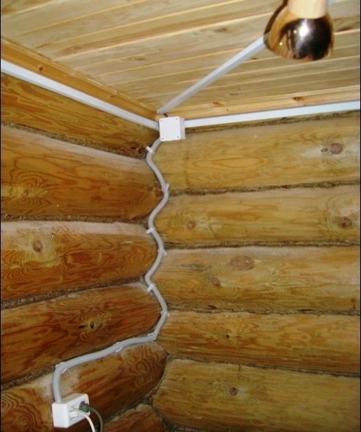 Открытая электропроводка в бане