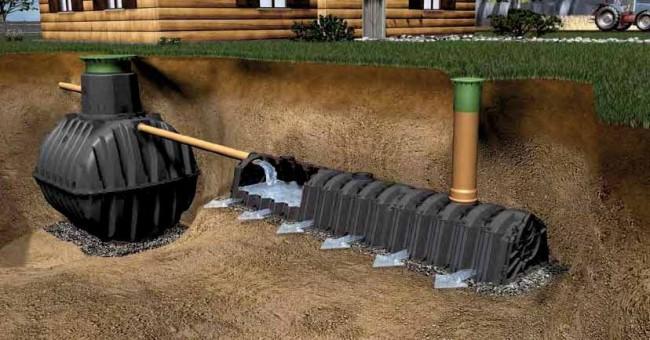 Монтаж канализации с септиками