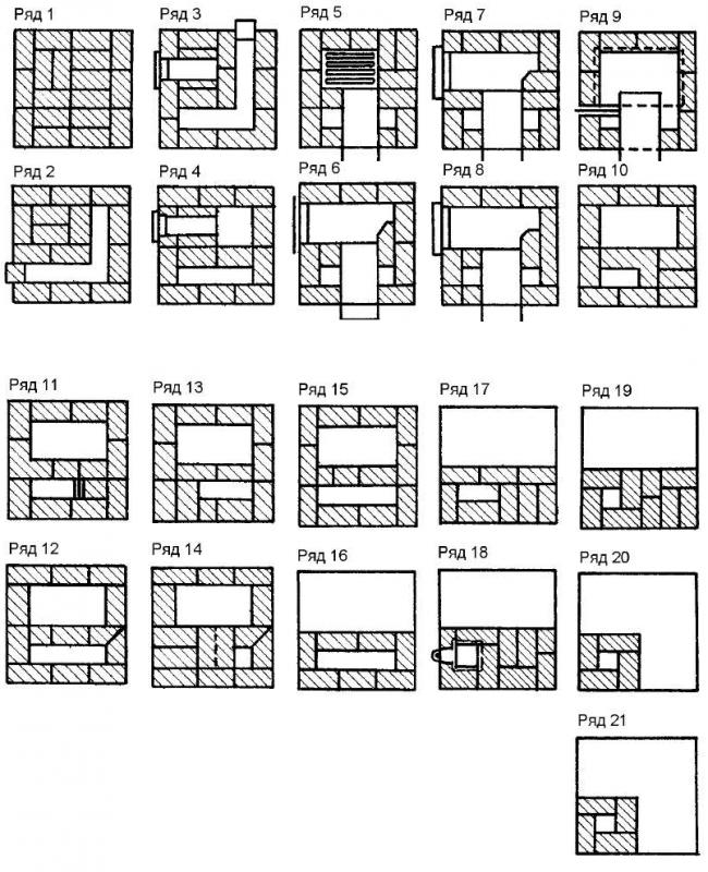 Второй пример схемы кладки банной печи из кирпича