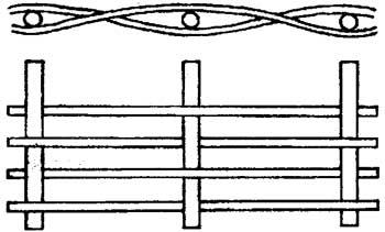 Конструкция плетни