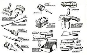 Инструменты для побелки дома