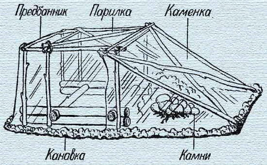 Самодельная походная баня