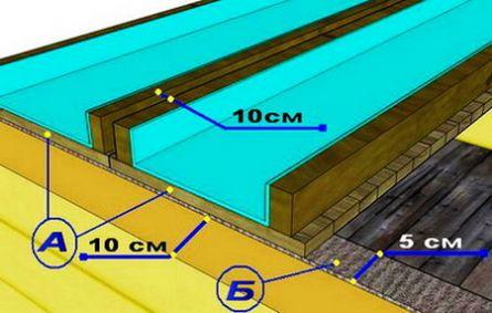 Установка панельного потолка в бане