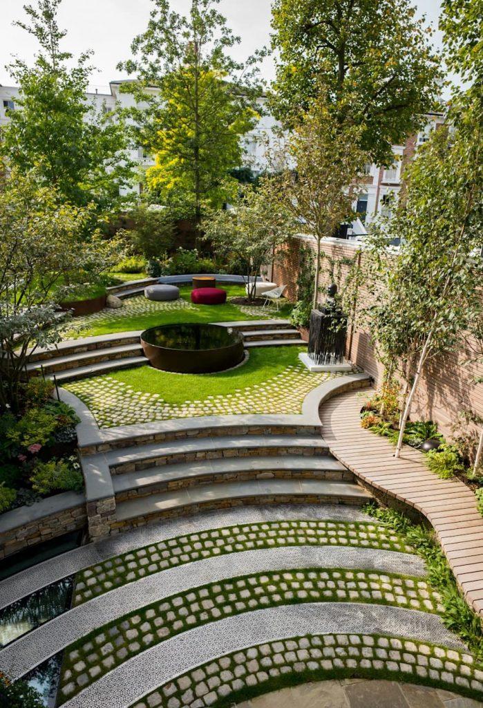 Фото пример идеи оформления дизайна садового участка в стиле модерна