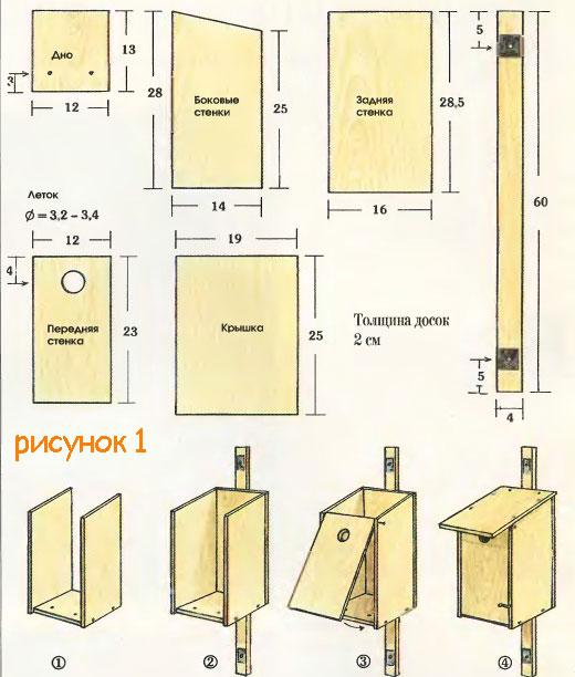 Схема построения скворечника
