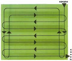 Scheme of cutting the lawn