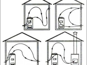 The scheme of ventilation of the bath 1-4