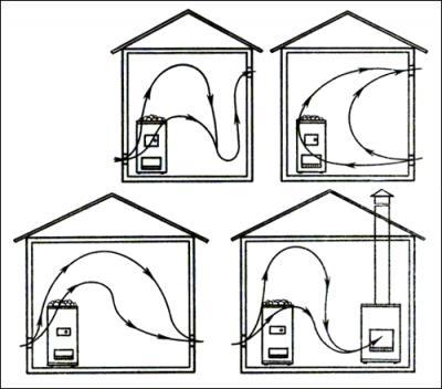 Схемы вентиляции бани 1-4